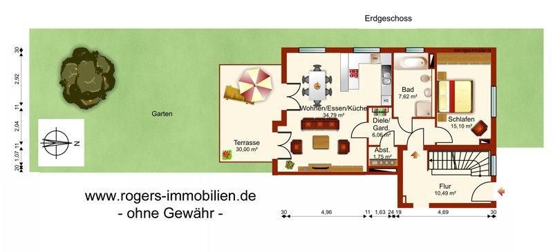 München Aubing Immobilienmakler Gartenwohnung mieten Grundriss